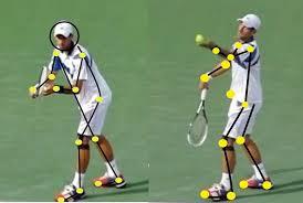 Những điều cần tránh khi chơi tennis